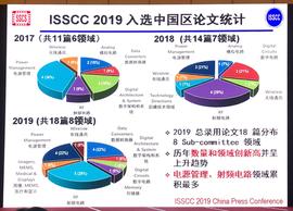 新高!中国区入选ISSCC 2019论文数18篇
