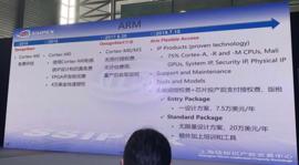 上海硅知识产权交易中心万雪佼:处理器IP授权模式呈现四大新趋势