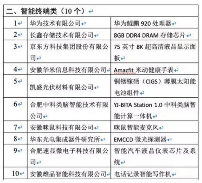 http://www.shangoudaohang.com/chukou/211740.html