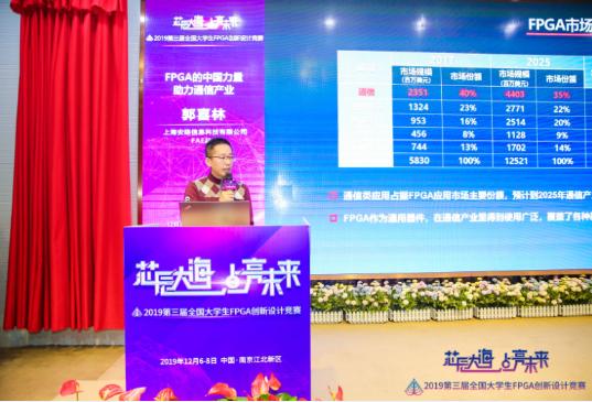 5G驅動下的新重心,FPGA中國力量為通信產業助力