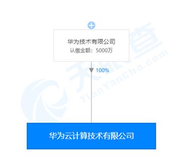 http://www.reviewcode.cn/yunweiguanli/102215.html