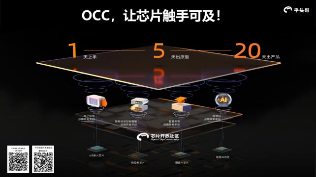 平头哥 玄铁910-960-[RISC-V]剑池CDK---平头哥云端一体芯片应用软件开发工具risc-v单片机中文社区(2)
