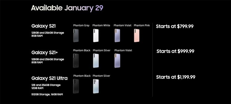 三星Galaxy S21系列旗舰手机正式发布:支持自适应120Hz刷新率
