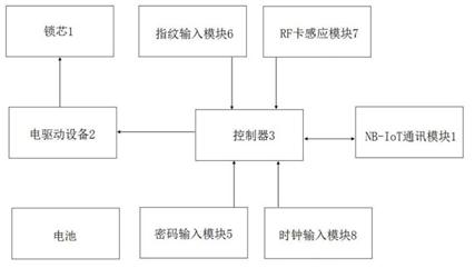 http://www.feizekeji.com/chuangye/529307.html