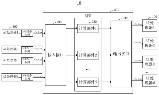 【专利解密】百度助力AI芯片技术变革