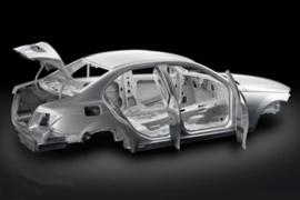 需求释放刺激钢材价格飙涨,汽车产业链后市怎么走?