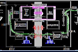 川土新品 | CA-IS3105W 全集成隔离 DC-DC 转换器