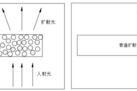 【专利解密】常州奥智发明新型PS扩散板 创新添加山梨醇提高性能