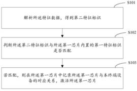 【上榜】青岛芯恩:已递交259项专利申请