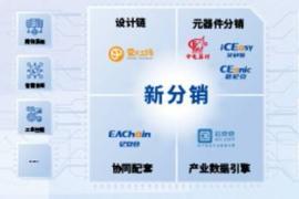 中金公司:中电港具备了股票发行上市的条件