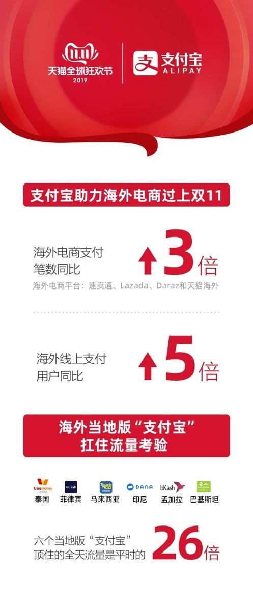 http://www.xqweigou.com/dianshangjinrong/77668.html