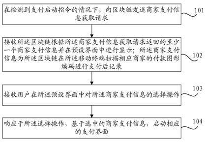《【专利解密】区块链加持 vivo便捷支付技术》