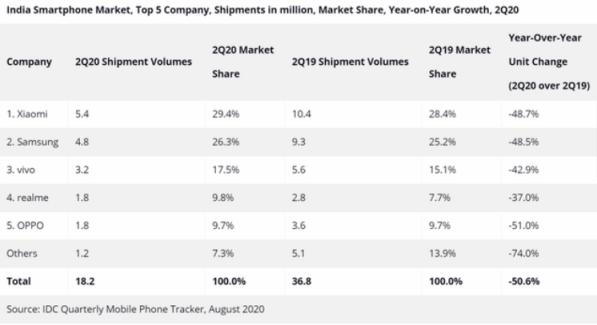 《苹果代工厂拟在印度投资9亿美元扩产:印度调高多项电子产品零组件关税》