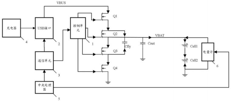 《【专利解密】vivo 创新的高功率充电系统》