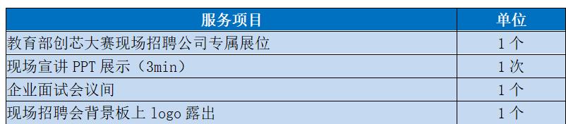 """《华为、中芯国际等龙头企业登场!集成电路产业人才招聘会""""职""""等你来》"""