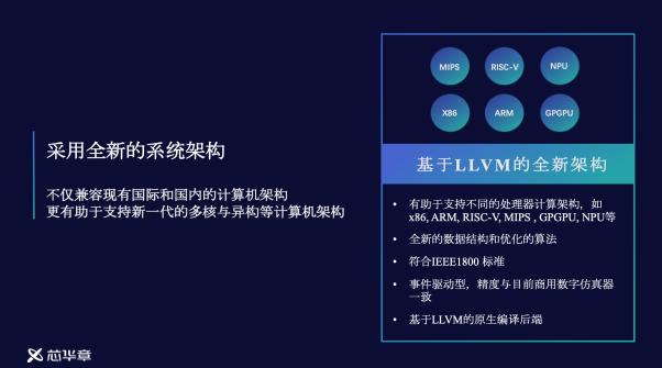 《芯华章:为国产计算机架构与产业生态补上验证短板》