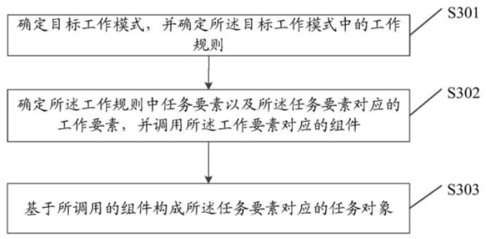 《【专利解密】组件化设计思路 京东数科资金管理系统》